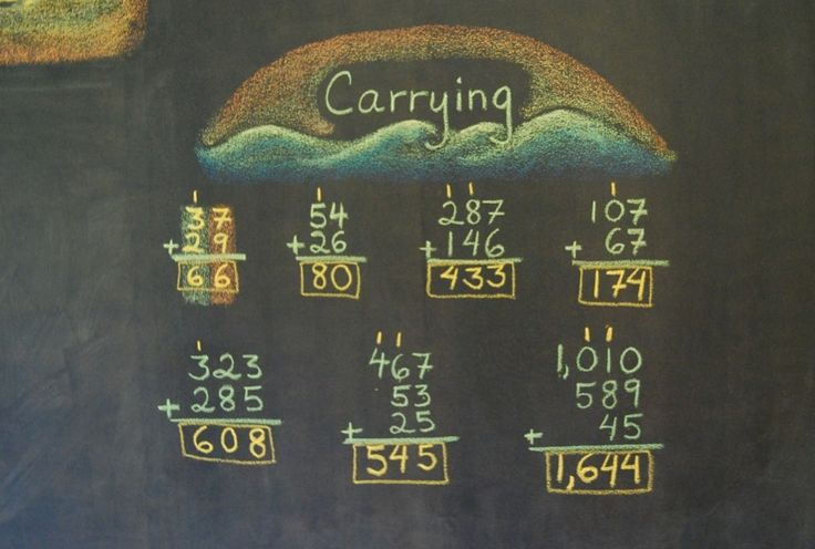 Blackboard - carrying